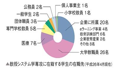 cp4-graph2